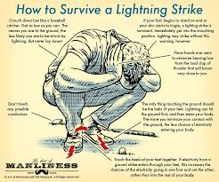 the lightning position crouching